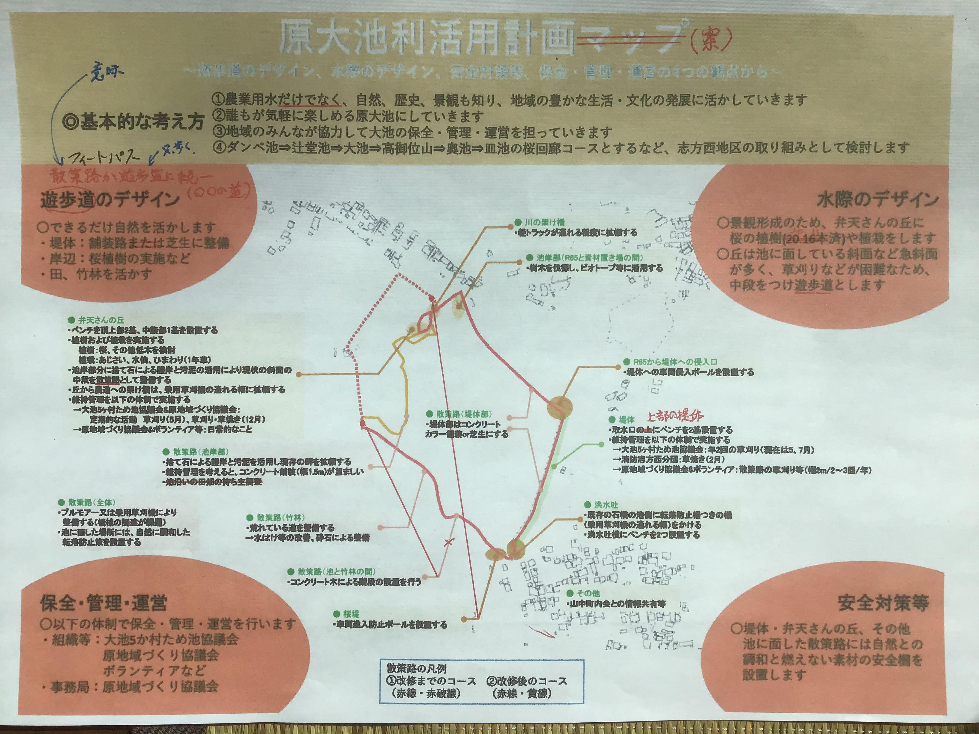 原大池利活用計画(案)